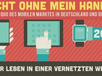 Infografik: Mobilfunkmarkt