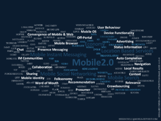 Mobile Tag Cloud