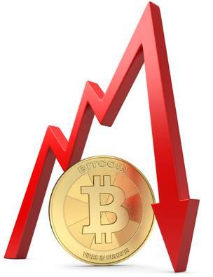Bitcoin Wertverlust