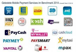 Payment Lösungen