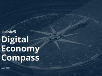 digital economy compass
