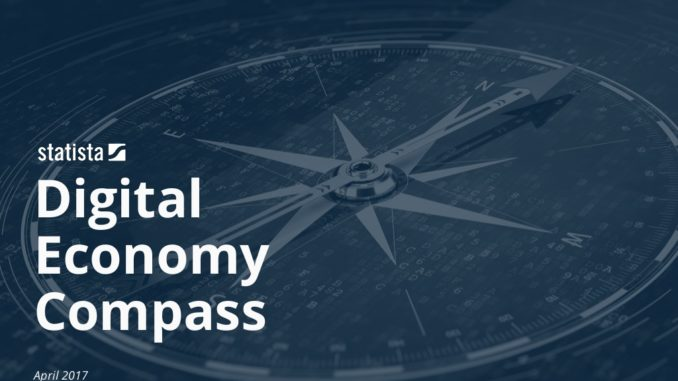 digital economy compass